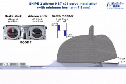 snipe 2 aileron kst x09 servo installation 17 degrees