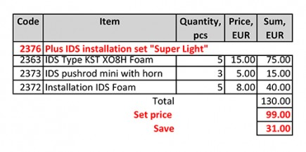 plus ids installation set super light