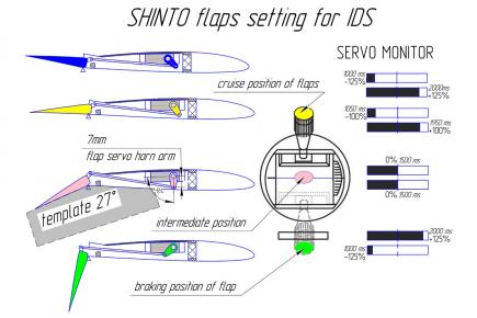 shinto flap kinematic
