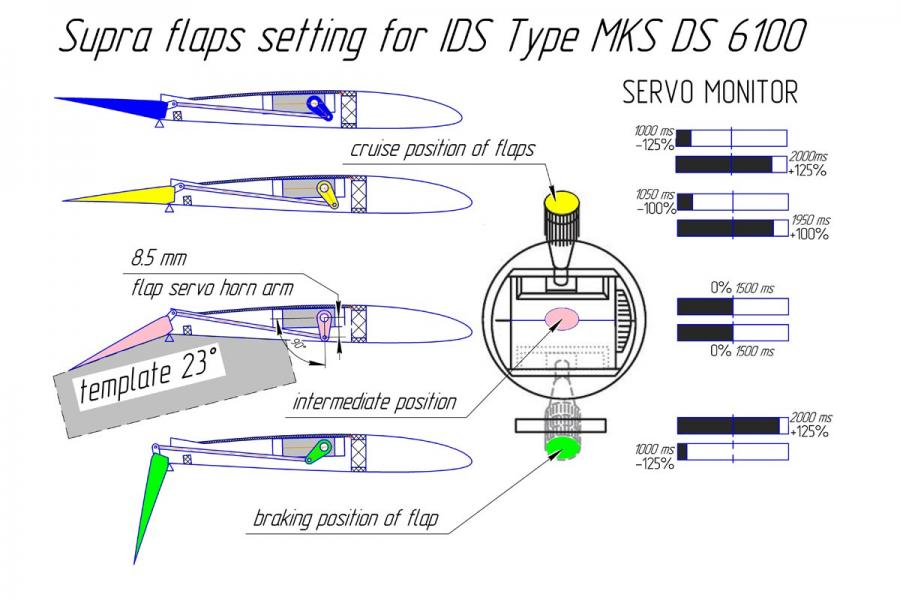 supra ids flap settings