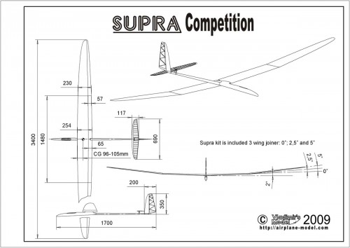 Supra PRO Competition technical data