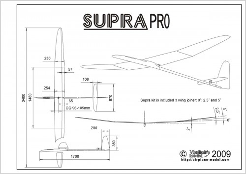 Supra PRO technical data